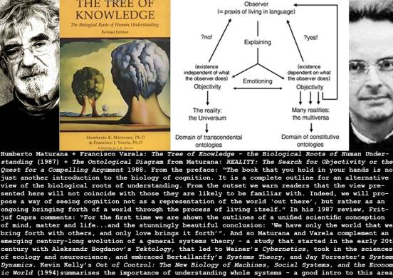 1987_Maturana_Tree-of-Knowledge_c