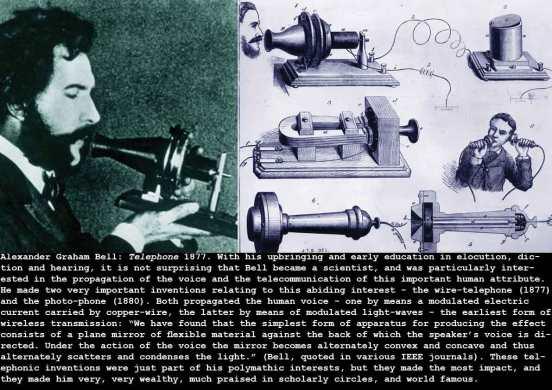 bell-telephone_1877_c