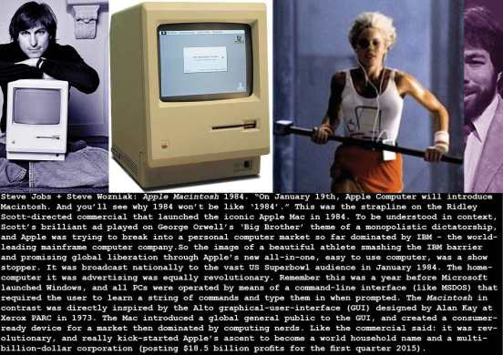 jobs-wozniak-apple-mac_c