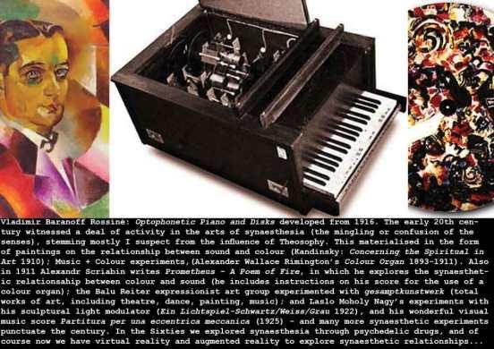 rossine-optophoentic-piano_1916_c