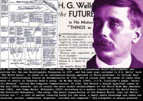 wells-world-brain_c