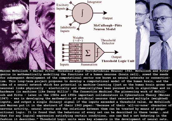 1943_mcculloch-pitts_threshold-logic-units_c