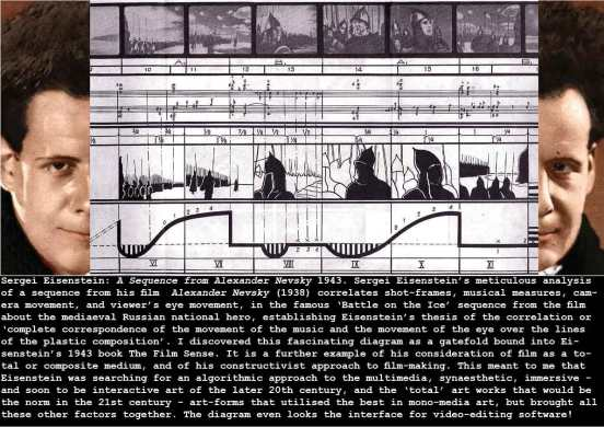 eisenstein-nevsky-diagram_c