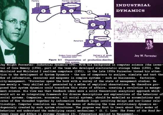 forrester_industrial-dynamics_c