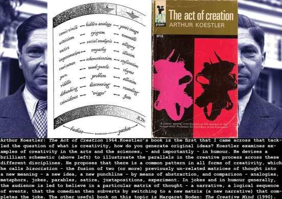 koestler-act-creation_c