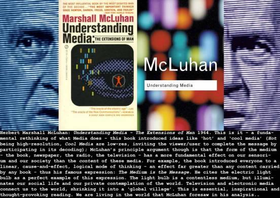 McLuhan_understanding-media_1964_c