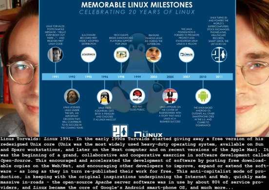 torvalds_linux_c