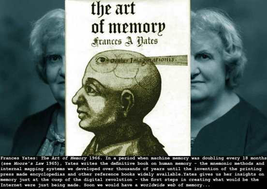 yates-art-of-memory_c
