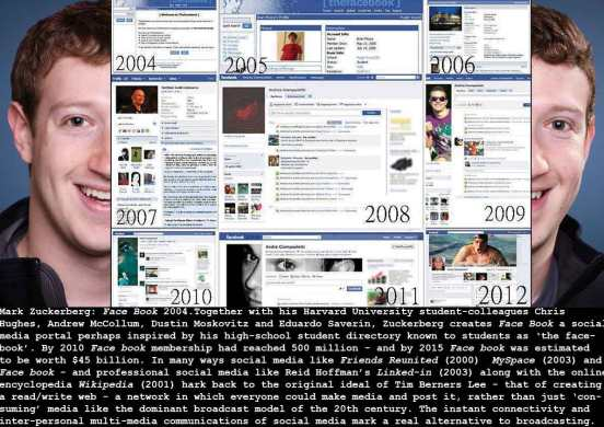 zuckerberg-face-book_2004_c
