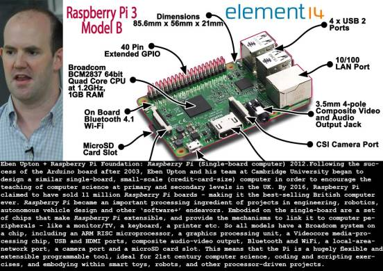 2012_Upton_Raspberry-Pi_c