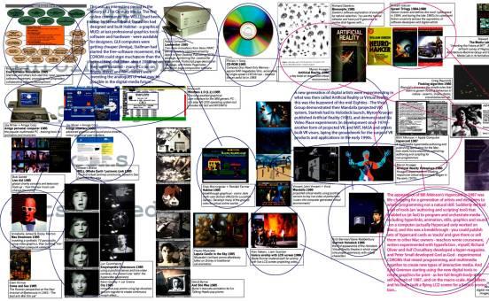 BC--Timeline_sample_c