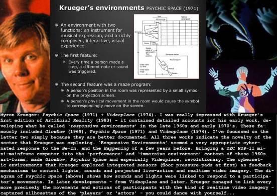 1971_Krueger-Psychic-Space_c