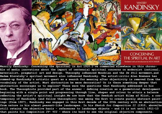 1910_Kandinsky_Spiritual-in-Art_c