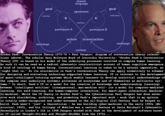 1976_Pask_Conversation-Theory+Pangaro_c