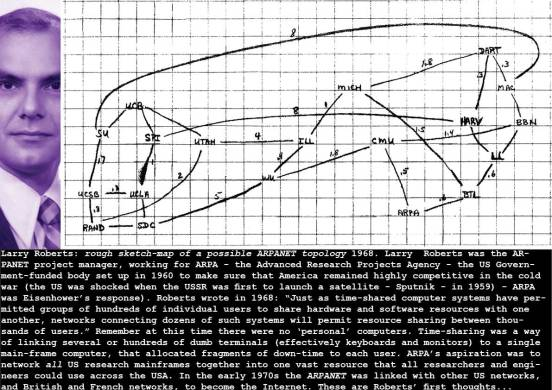 1968_Larry-Roberts_ARPANET-topology_c
