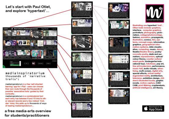 Mi_thumbnail-hypertext-visualisation
